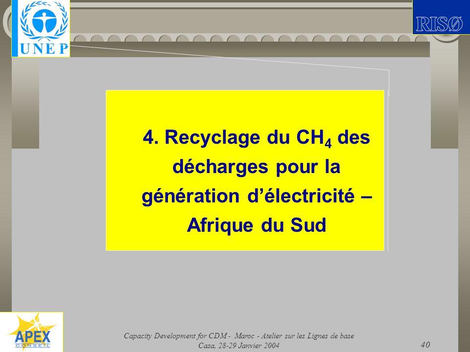 4. Recyclage du CH4 des décharges pour la génération d'électricité – Afrique du Sud
