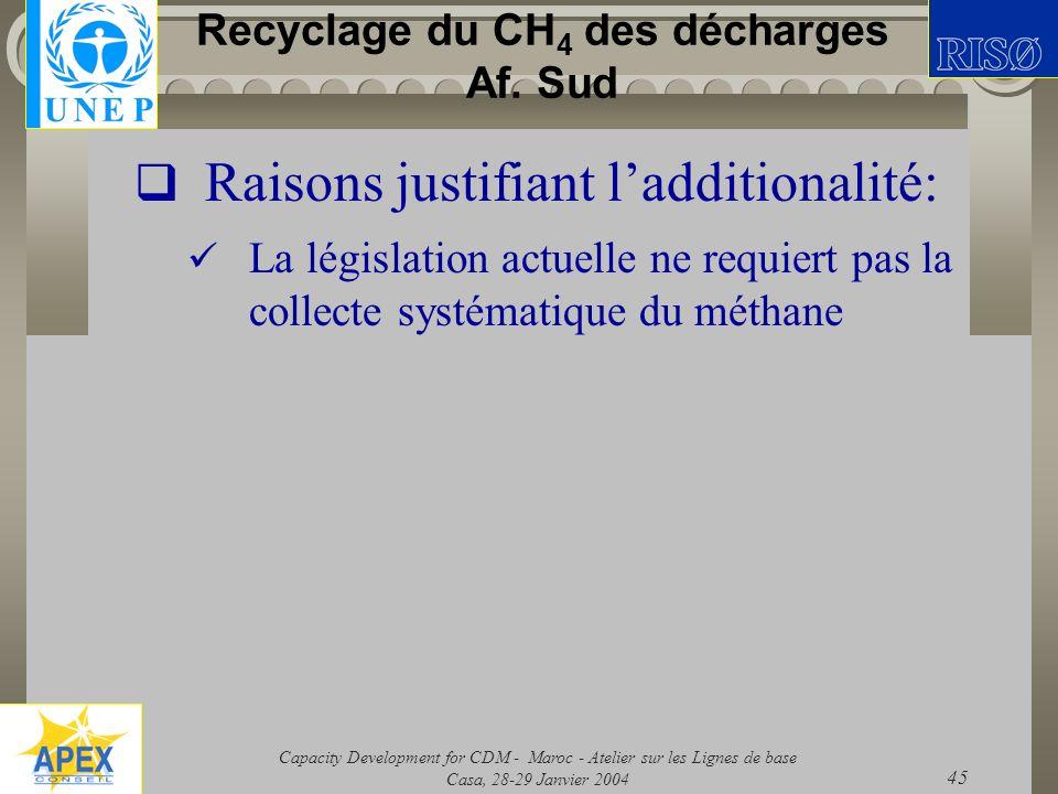 Recyclage du CH4 des décharges Af. Sud