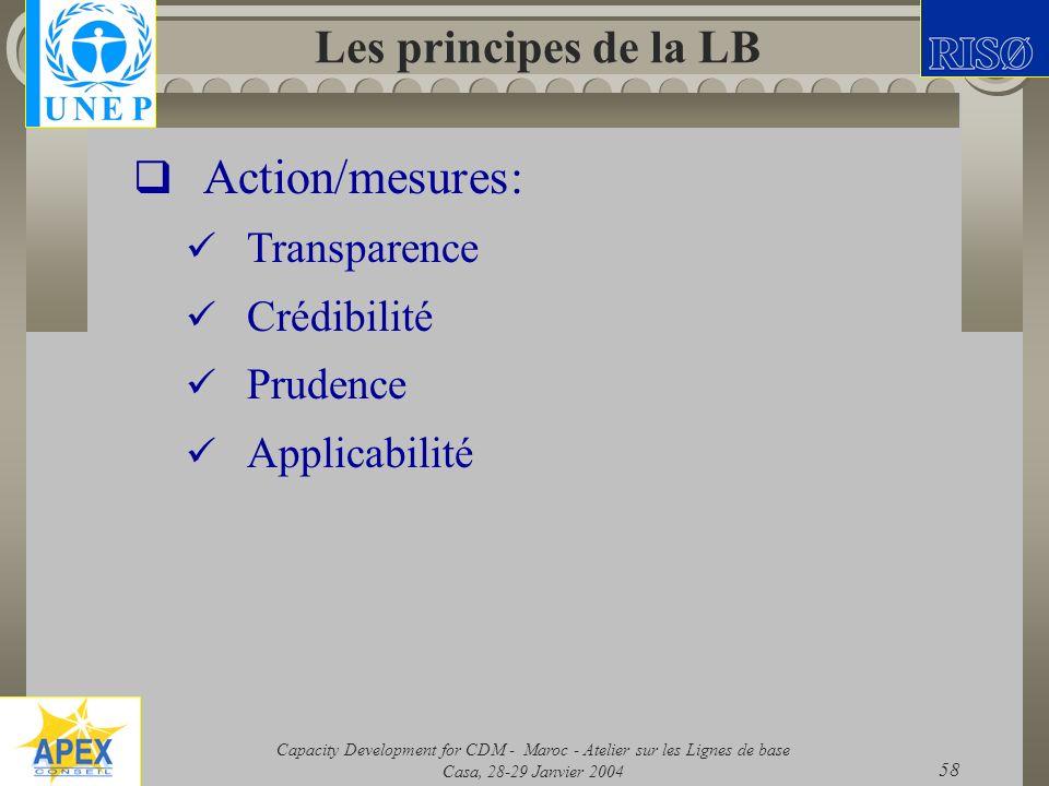 Action/mesures: Les principes de la LB Transparence Crédibilité