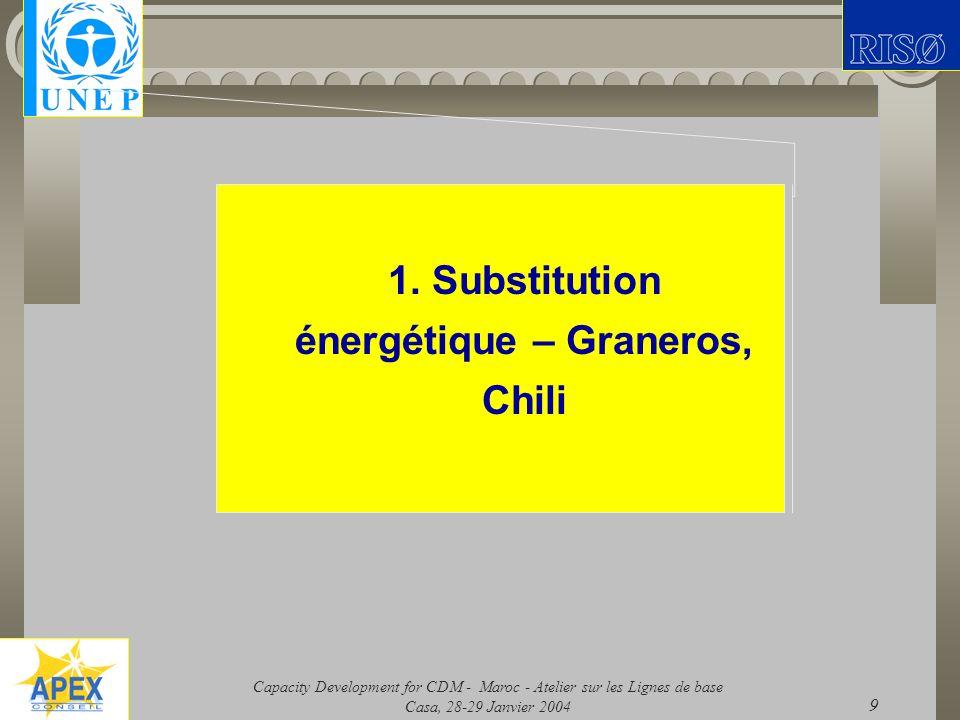 1. Substitution énergétique – Graneros, Chili