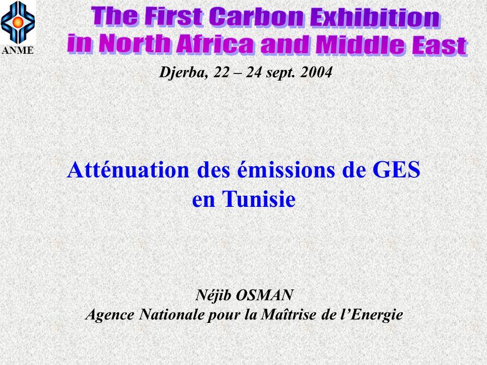 Atténuation des émissions de GES en Tunisie