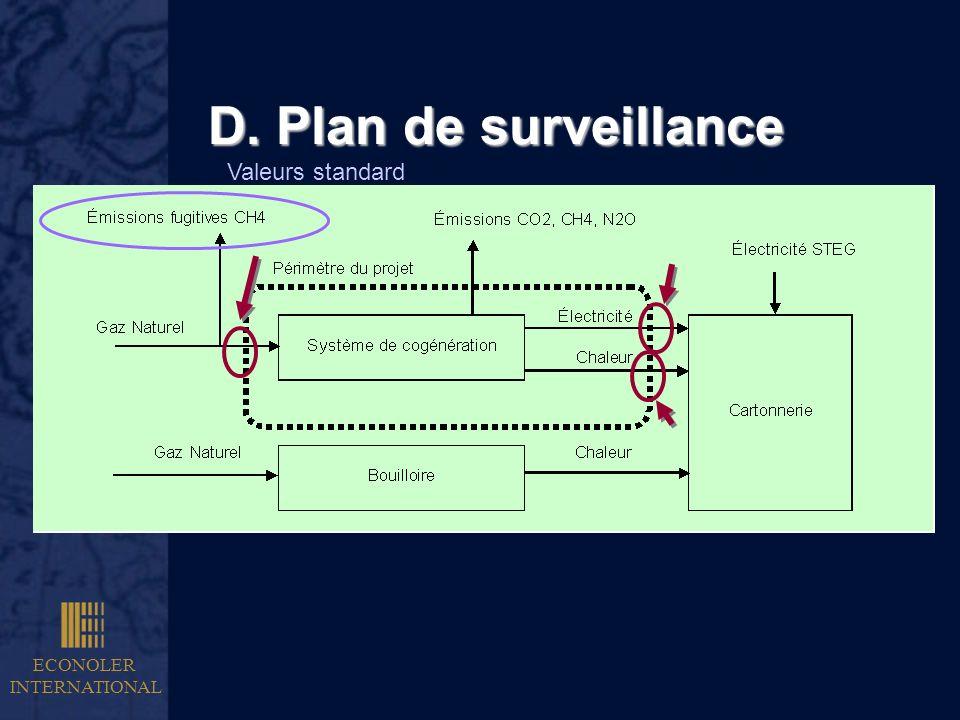 D. Plan de surveillance Valeurs standard ECONOLER INTERNATIONAL
