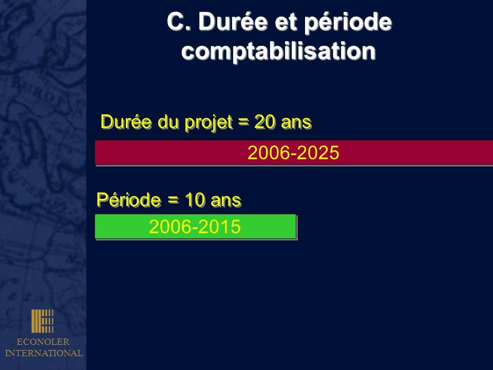 C. Durée et période comptabilisation