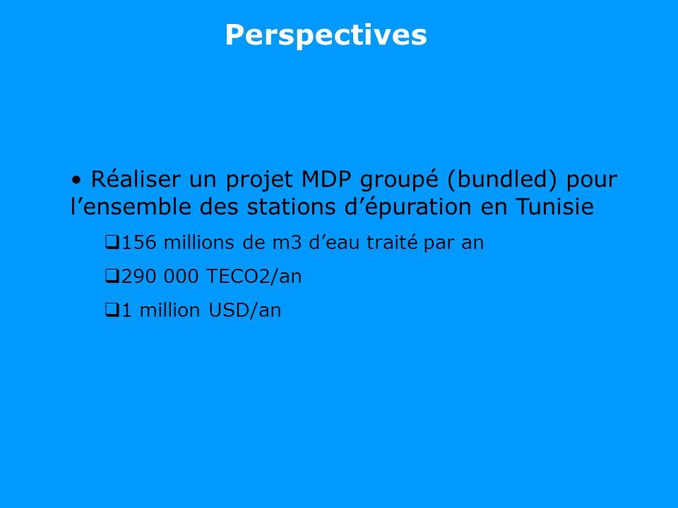 Perspectives Réaliser un projet MDP groupé (bundled) pour l'ensemble des stations d'épuration en Tunisie.