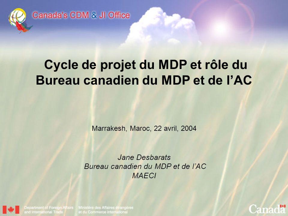 Cycle de projet du MDP et rôle du Bureau canadien du MDP et de l'AC