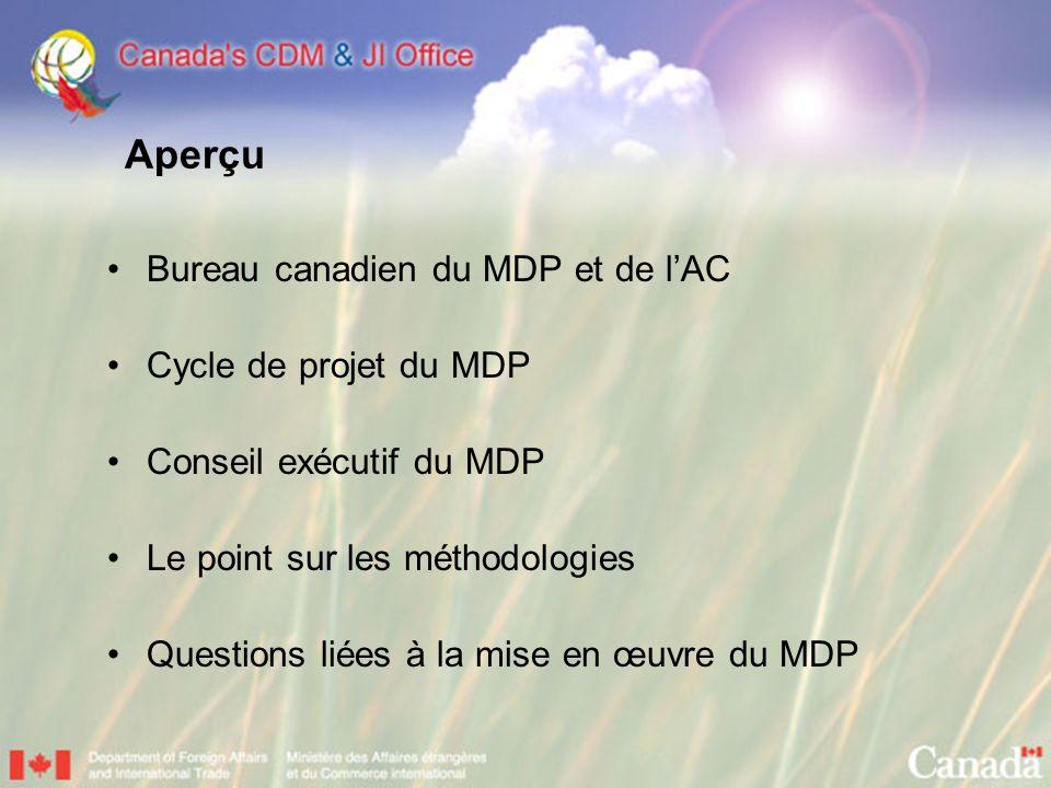 Aperçu Bureau canadien du MDP et de l'AC Cycle de projet du MDP