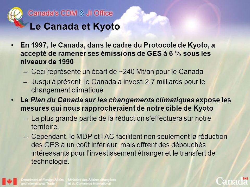 Le Canada et Kyoto En 1997, le Canada, dans le cadre du Protocole de Kyoto, a accepté de ramener ses émissions de GES à 6 % sous les niveaux de 1990.