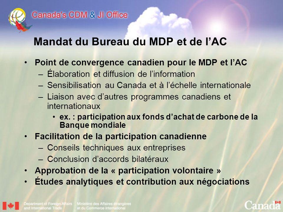 Mandat du Bureau du MDP et de l'AC