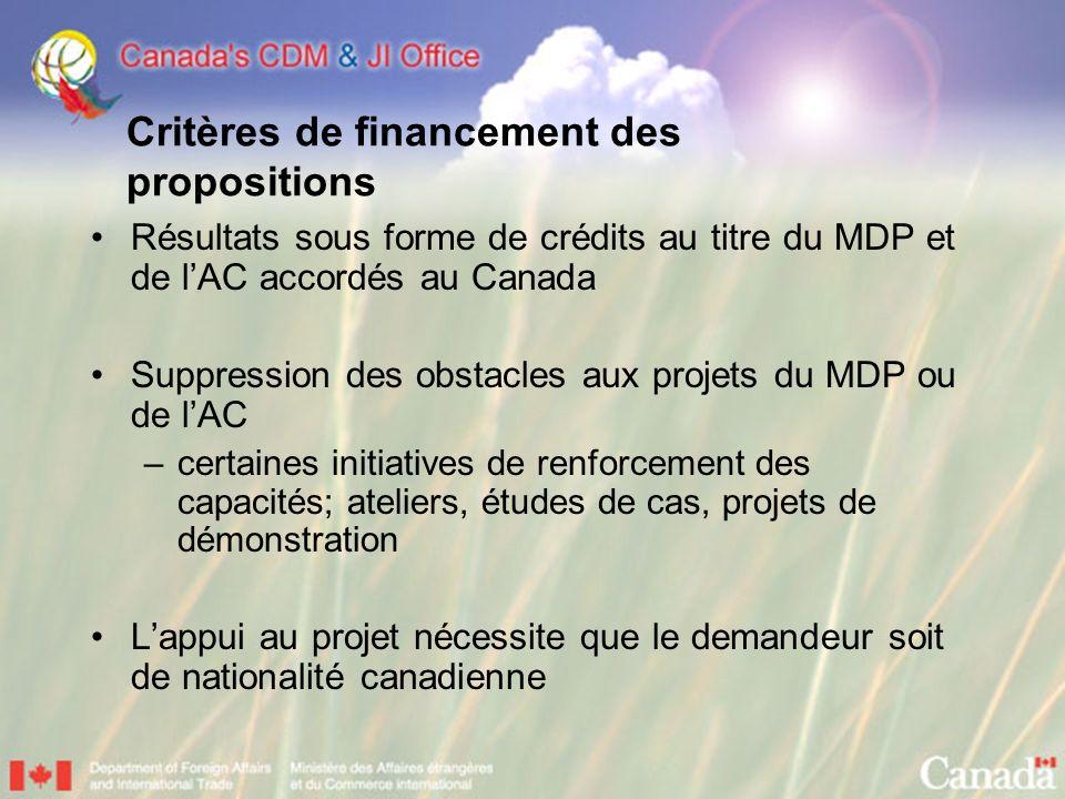 Critères de financement des propositions