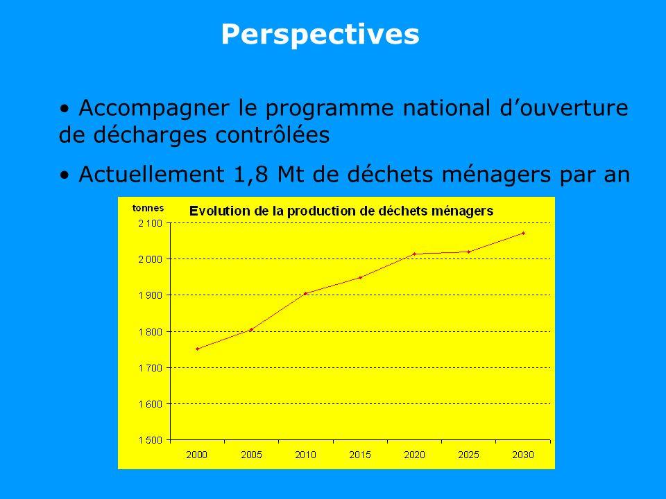 Perspectives Accompagner le programme national d'ouverture de décharges contrôlées.