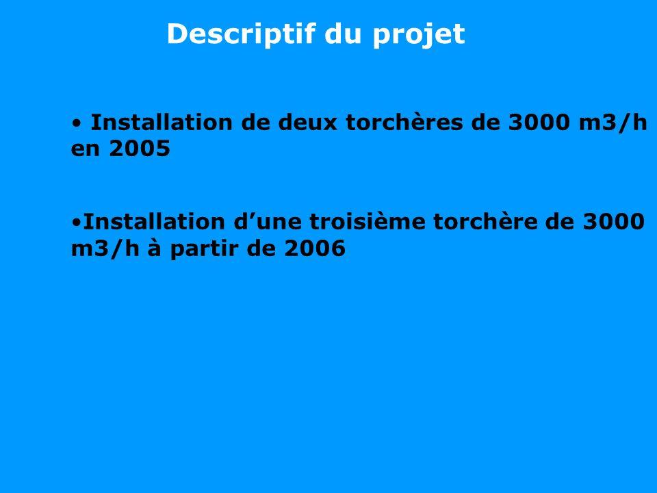Descriptif du projet Installation de deux torchères de 3000 m3/h en 2005.