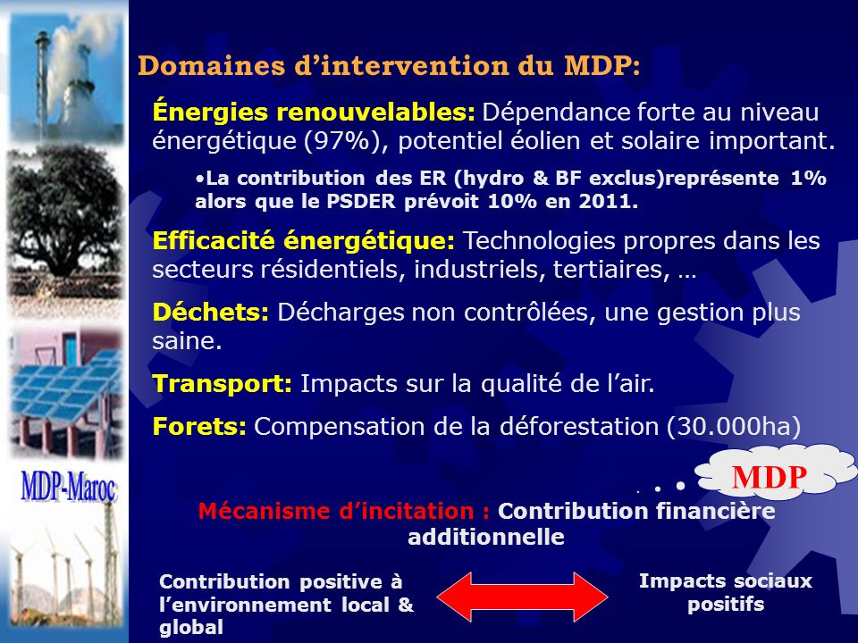 Domaines d'intervention du MDP: