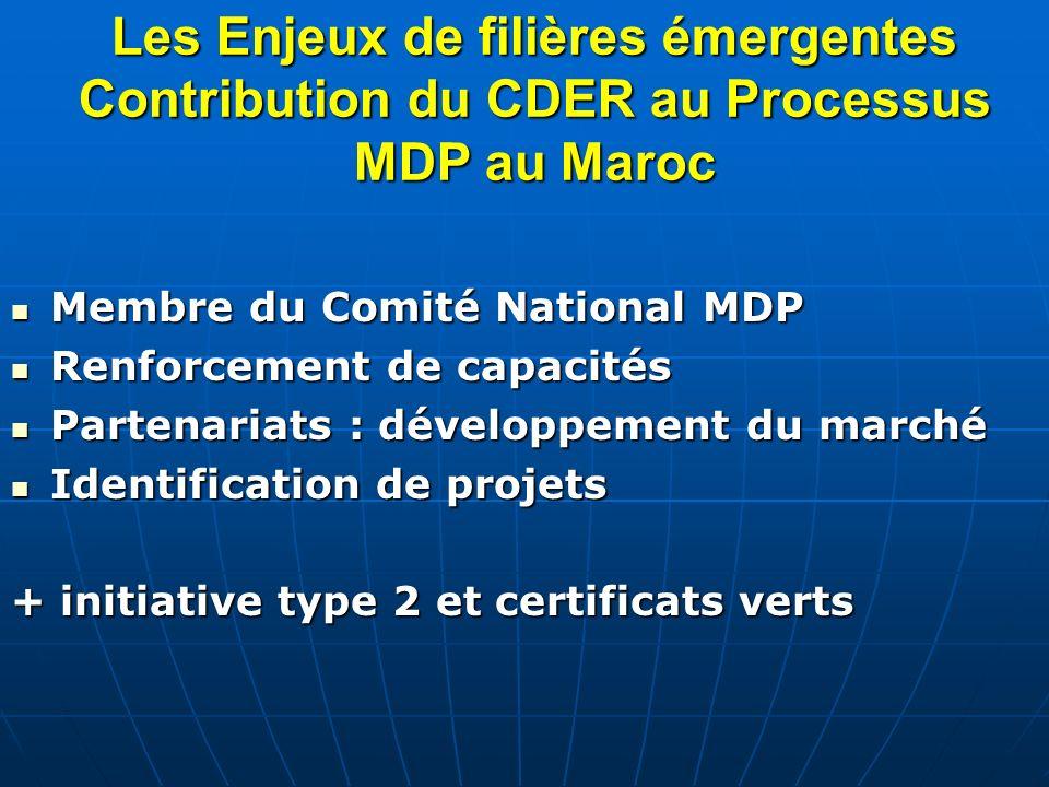 Les Enjeux de filières émergentes Contribution du CDER au Processus MDP au Maroc