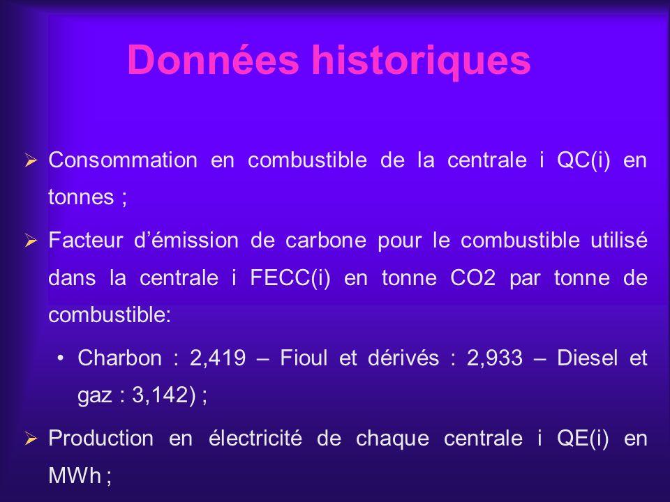 Données historiques Consommation en combustible de la centrale i QC(i) en tonnes ;