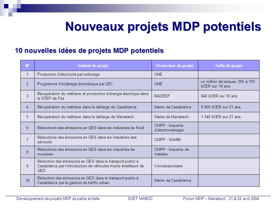 Nouveaux projets MDP potentiels