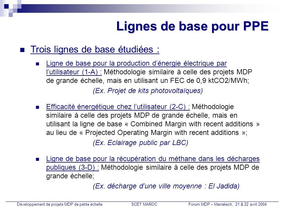 Lignes de base pour PPE Trois lignes de base étudiées :