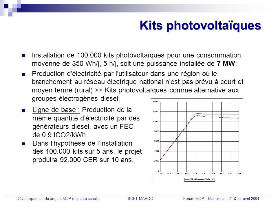 Kits photovoltaïques