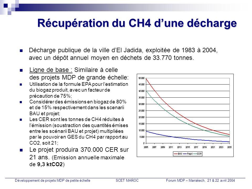 Récupération du CH4 d'une décharge