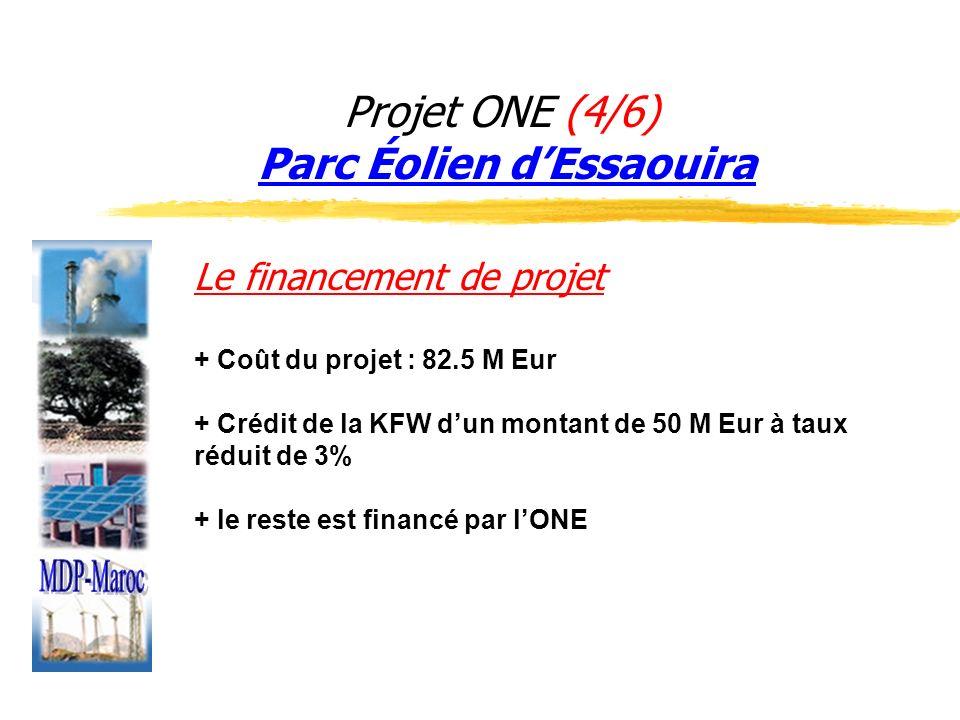 Projet ONE (4/6) Parc Éolien d'Essaouira