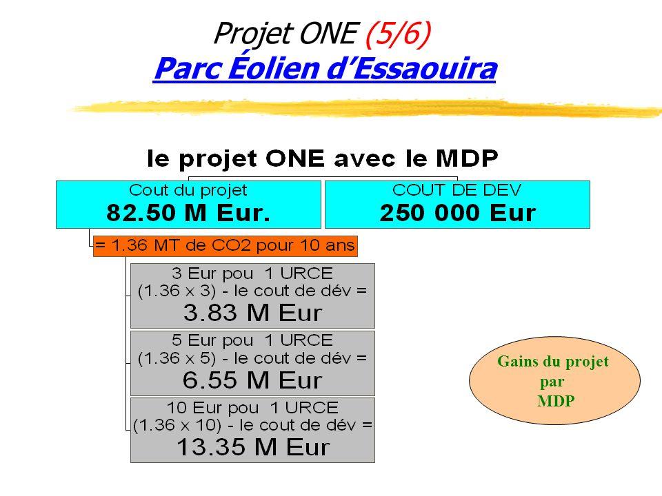 Projet ONE (5/6) Parc Éolien d'Essaouira