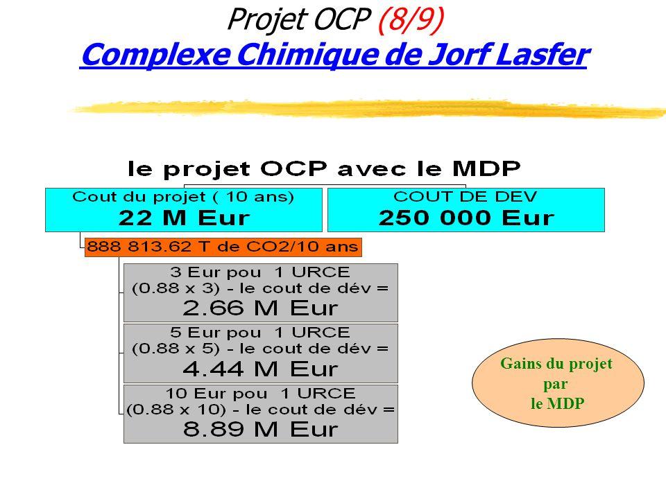 Projet OCP (8/9) Complexe Chimique de Jorf Lasfer