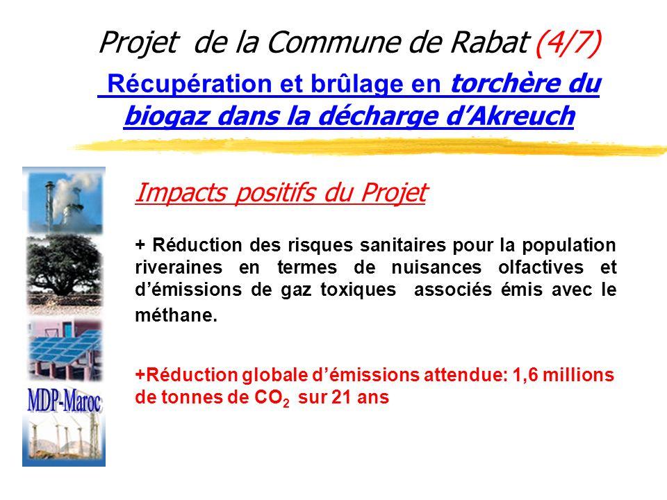 Projet de la Commune de Rabat (4/7) Récupération et brûlage en torchère du biogaz dans la décharge d'Akreuch
