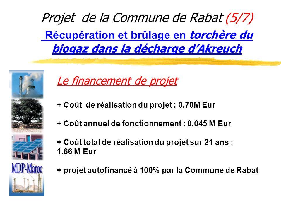 Projet de la Commune de Rabat (5/7) Récupération et brûlage en torchère du biogaz dans la décharge d'Akreuch