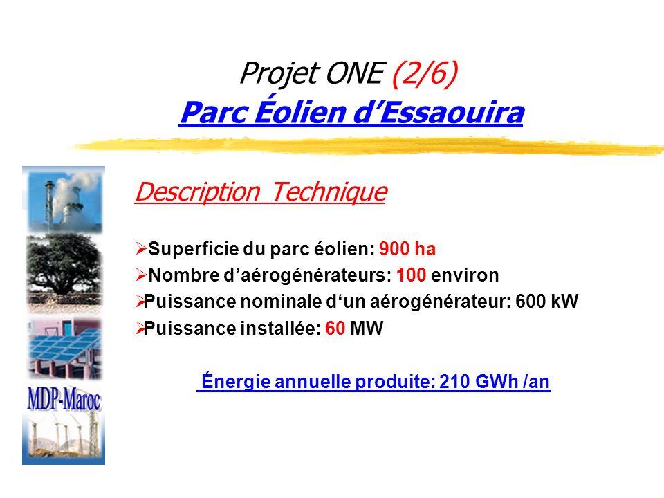 Projet ONE (2/6) Parc Éolien d'Essaouira