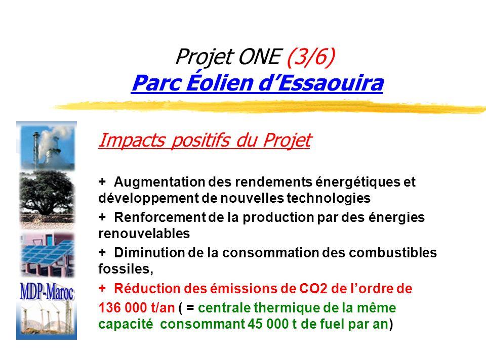 Projet ONE (3/6) Parc Éolien d'Essaouira