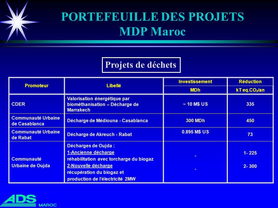 PORTEFEUILLE DES PROJETS MDP Maroc