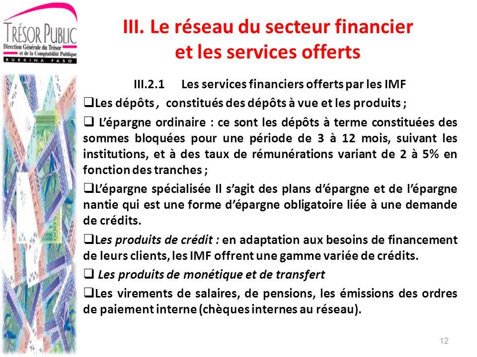 III. Le réseau du secteur financier et les services offerts
