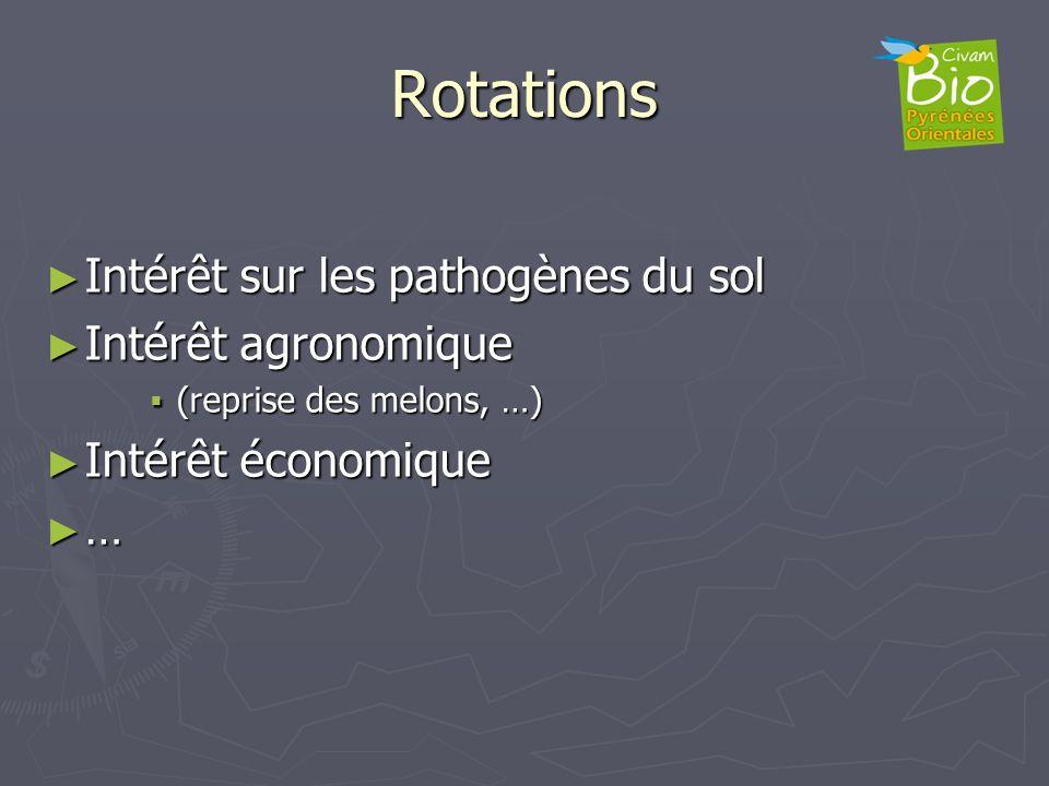 Rotations Intérêt sur les pathogènes du sol Intérêt agronomique