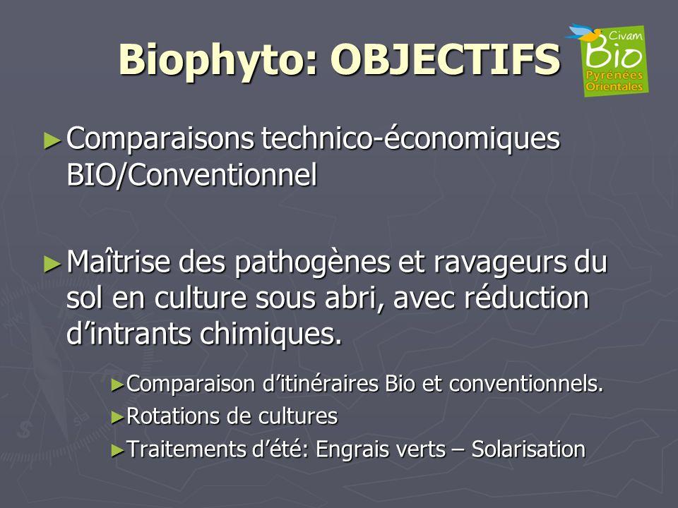 Biophyto: OBJECTIFS Comparaisons technico-économiques BIO/Conventionnel.