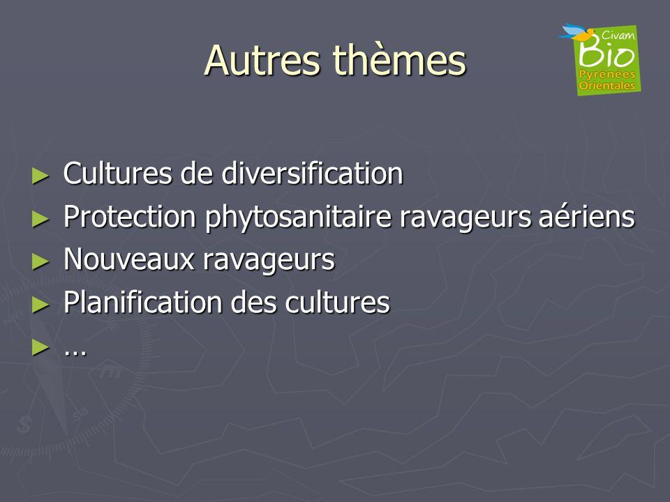 Autres thèmes Cultures de diversification