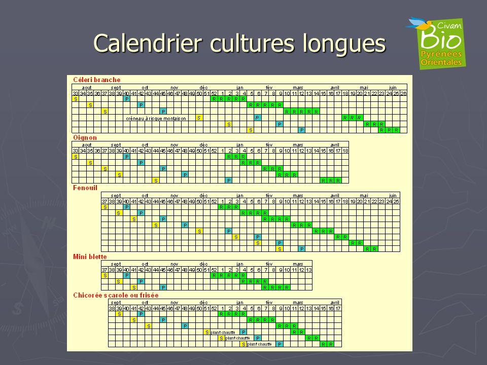 Calendrier cultures longues