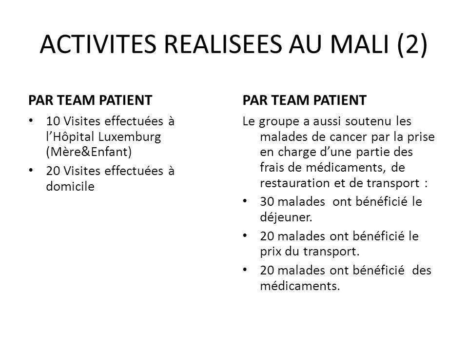 ACTIVITES REALISEES AU MALI (2)