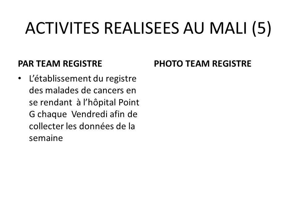 ACTIVITES REALISEES AU MALI (5)