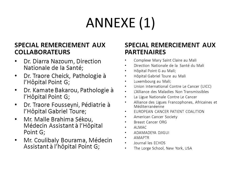 ANNEXE (1) SPECIAL REMERCIEMENT AUX COLLABORATEURS