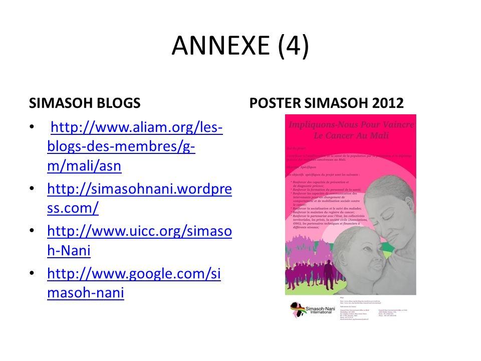 ANNEXE (4) SIMASOH BLOGS POSTER SIMASOH 2012