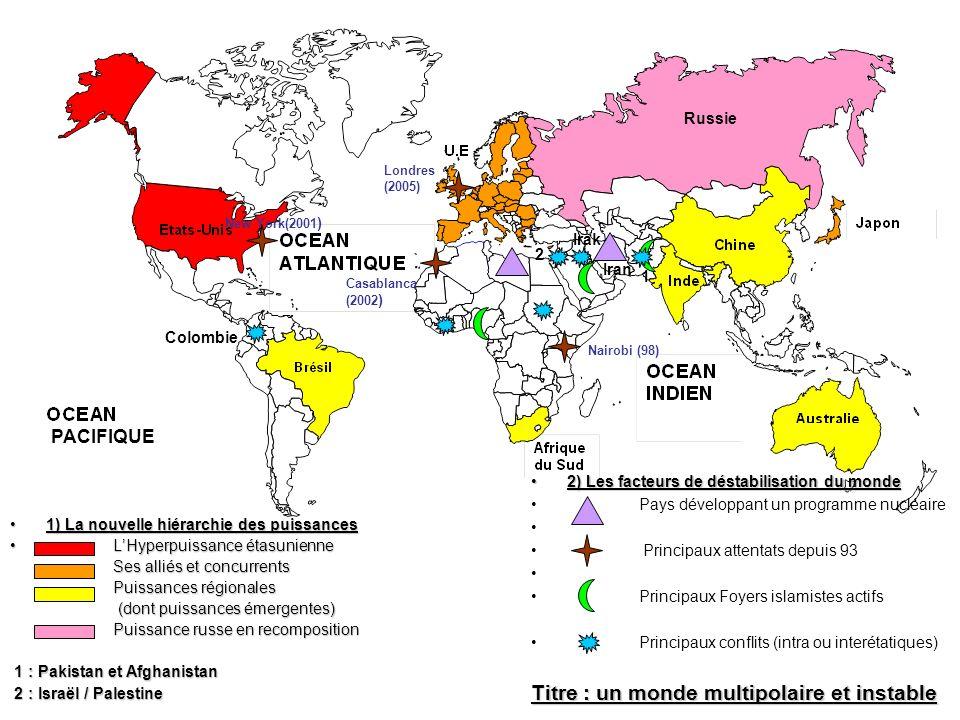 Titre : un monde multipolaire et instable