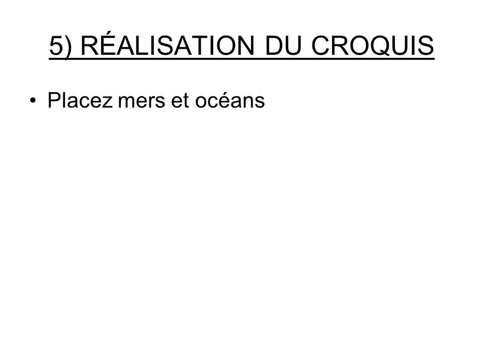 5) RÉALISATION DU CROQUIS