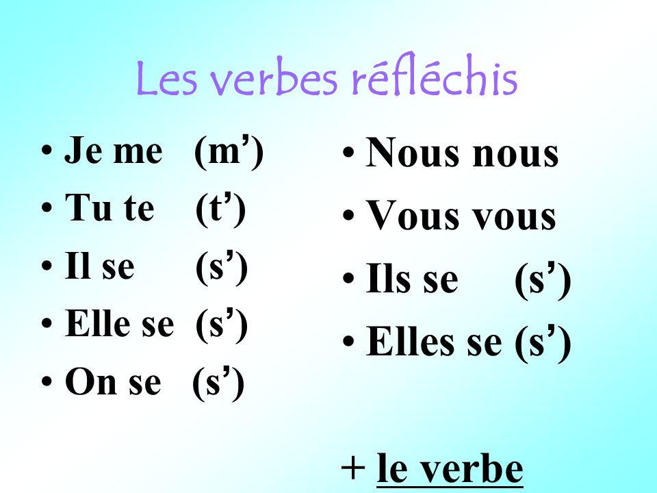 Les verbes réfléchis Nous nous Vous vous Ils se (s') Elles se (s')