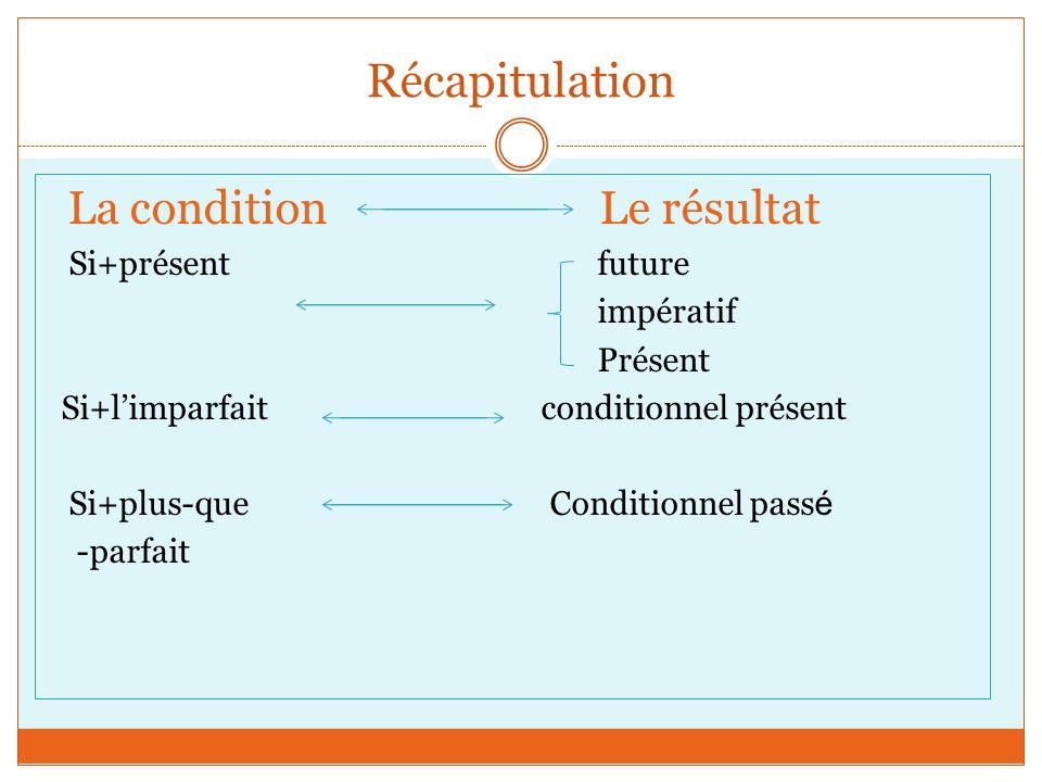 Récapitulation La condition Le résultat Si+présent future impératif