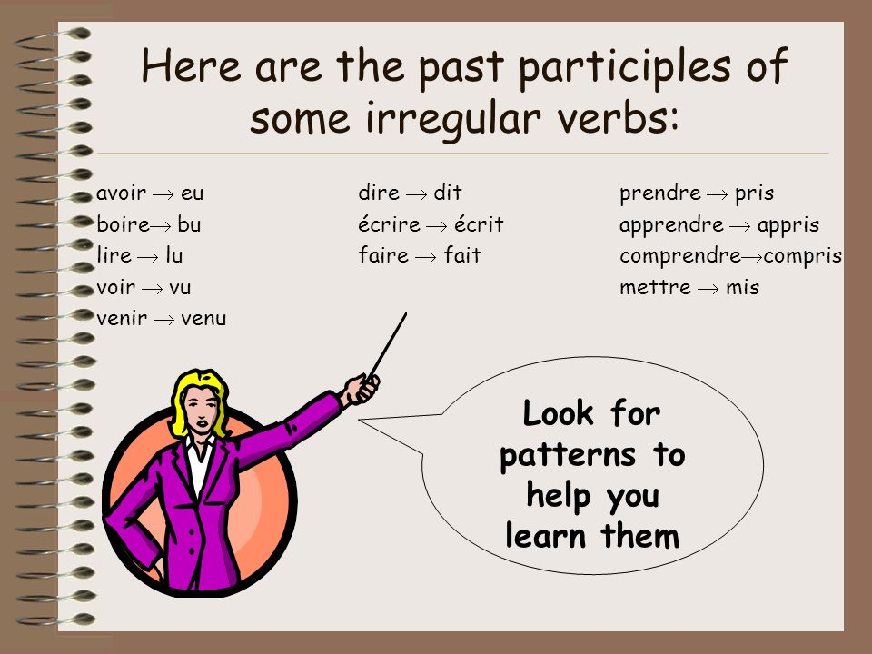 Here are the past participles of some irregular verbs: