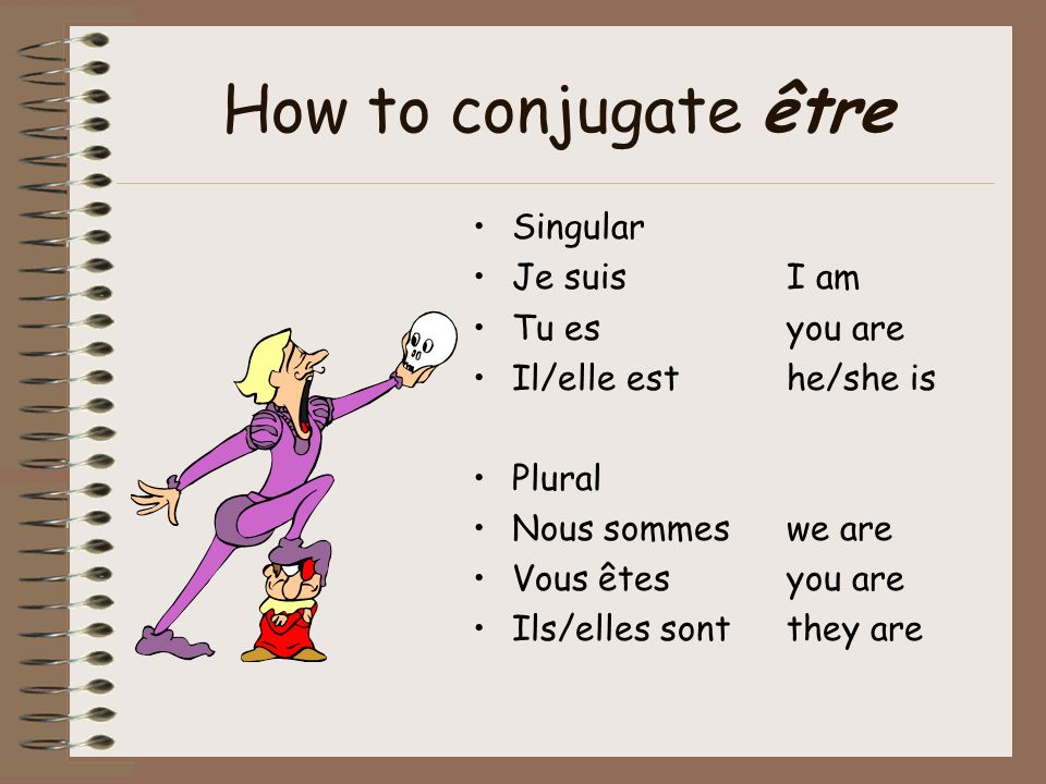 How to conjugate être Singular Je suis I am Tu es you are