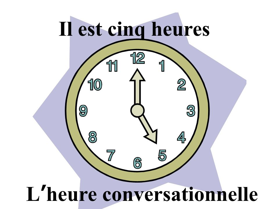 Il est cinq heures L'heure conversationnelle