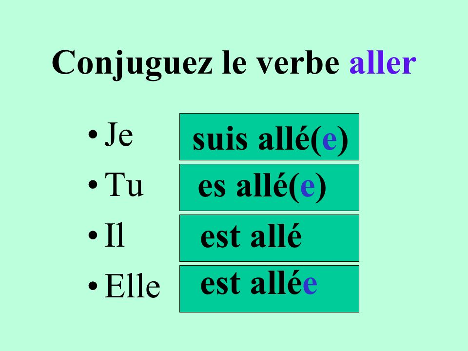 Conjuguez le verbe aller