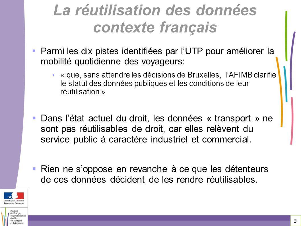 La réutilisation des données contexte français