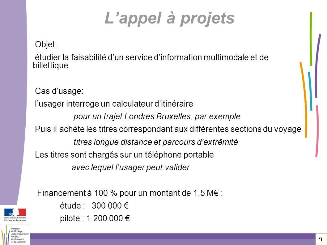 L'appel à projets Objet :