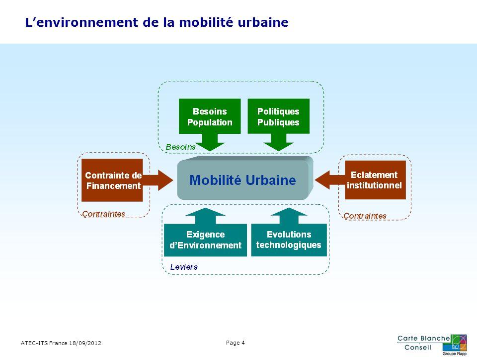L'environnement de la mobilité urbaine